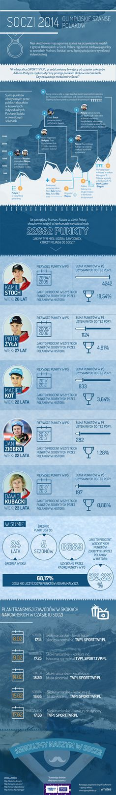 Soczi winter olympics