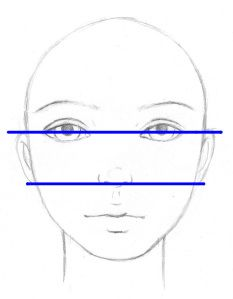 How to draw ears, guidelines for ears placement, drawing ears cheat sheet, drawing lesson, tutorial