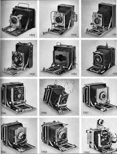 Linhof Camera
