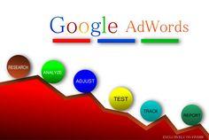 Your AdWords Expert! Adco Ads deeply believes VISIBILITY attracts Opportunity Introduction Hi!  My name is Robel. Google