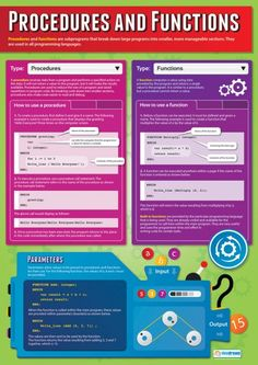Procedures and Functions Poster