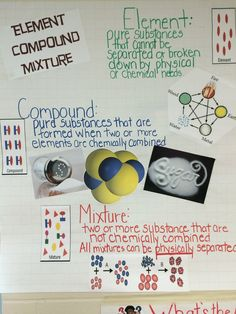 Elements, Compounds and Mixture Anchor Chart