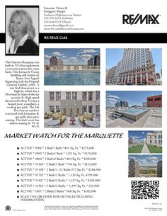The Marquette Market Watch