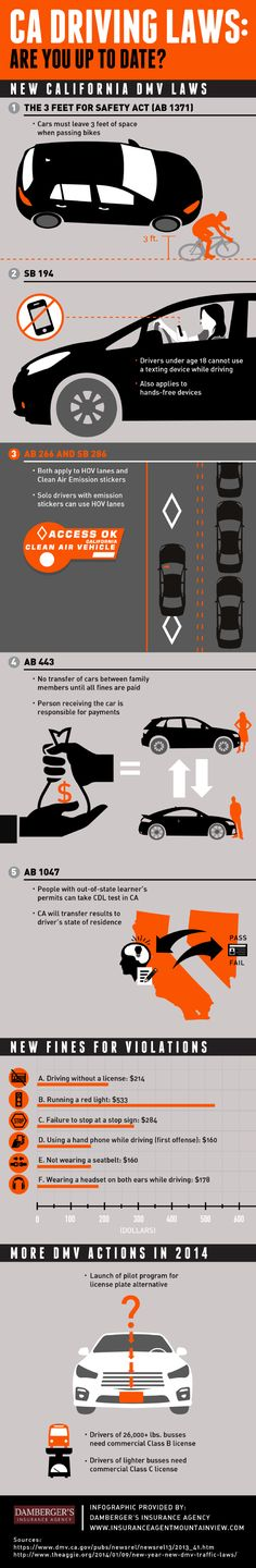 California drivers should know about the new fines for violations. Driving without a license will get you a $214 fine while running a red light will get you a $533 fine! See other fine changes by viewing this infographic from a local insurance agent in Mountain View.