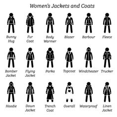 Women Down Jacket Sweater Coat Fur Fashion Clothing Design Female Girls Instant Winter Cold Season R Fashion Terminology, Fashion Terms, Types Of Fashion Styles, Types Of Coats, Types Of Jackets, Jackets For Women, Jacket Types, Sweater Coats, Sweater Jacket