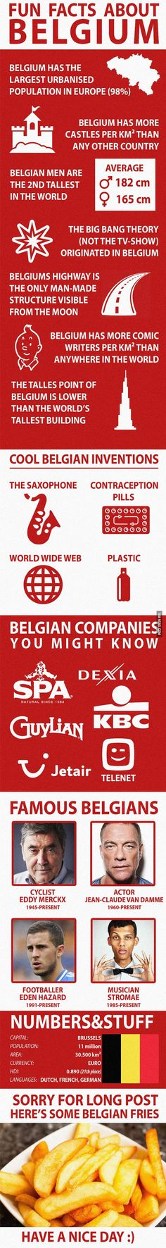 Fun Facts about Belgium