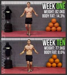 Want to Lose Body Fat Fast? Get Rid of Running, Walking and Cycling & Start Skipping, Boxing and Functional Fitness Training!