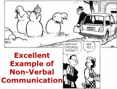 example of nonverbal communication.
