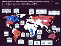 Lithium (production and resources) and cobalt (production and reserves) in a selection of countries and their ranking, year 2016