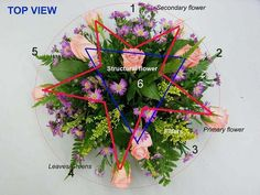 flower arrangements centerpieces   How To Make Flower Arrangements Centerpieces   5 Steps in 30 Minutes