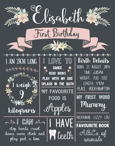 Personalised First/1st Birthday Chalkboard Sign - Girl - 11x14 inch - Printable…