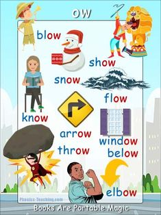 Ow words Poster - Free & Printable - Ideal for classroom books and phonics lessons Phonics Lessons, Teaching Phonics, Phonics Activities, Preschool Learning, Teaching Kids, Teaching Resources, Kindergarten Reading, Teaching Reading, Phonics Sounds