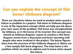 Can you explain the concept of fish bone/ Ishikawa diagram? There are situations…