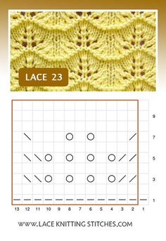 Pattern includes written instructions and chart Lace Knitting Stitches, Lace Knitting Patterns, Knitting Charts, Lace Patterns, Loom Knitting, Stitch Patterns, Free Baby Blanket Patterns, Free Baby Stuff, Lace Design