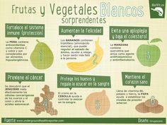 Los dejamos hoy viernes con esta infografía que nos muestra los sorprendentes beneficios de las frutas y vegetales de pulpa BLANCA.  Además tengan en cuenta que todos los alimentos naturales blancos son poderosos agentes contra la prevención del cáncer.  #nutricion #verduras #frutas #alimentos #salud #beneficios #tips #saludable