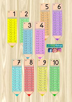 # first class # second class # primary . Classroom Charts, Classroom Displays, Irrational Numbers, Hebrew School, Simple Math, Galaxy Wallpaper, Multiplication, Kids Education, Back To School