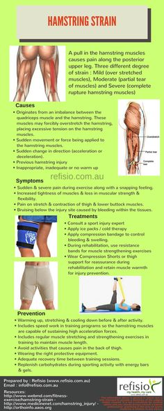 Hamstring Strain - Causes, Symptoms, Treatments & Prevention