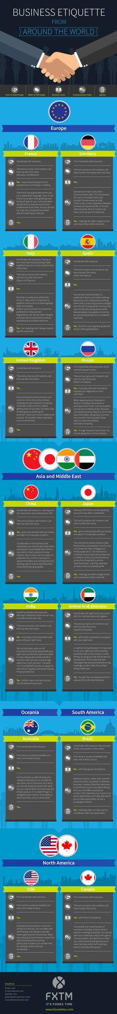 Best Business Etiquette Images  Business Marketing Business  Infographic Business Etiquette Basics From Around The Worldknow These  Cultural Differences Before