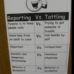 Resource for the classroom. Difference between #reporting and #tattling