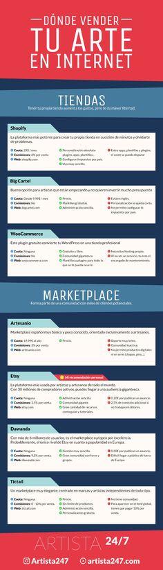 Marketing Digital, Online Marketing, Forest Art, Community Manager, Money Tips, Entrepreneur, Life Hacks, How To Memorize Things, Management
