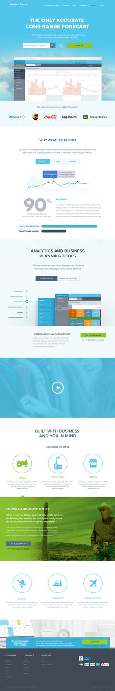 Weather Trends Sales Funnel on Behance
