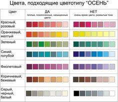 Цветотипы внешности и сочетания цветов в одежде.. Обсуждение на LiveInternet - Российский Сервис Онлайн-Дневников