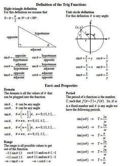 Trigonometric Functions And Differentiation Formulas