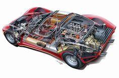 Alfa Romeo_ What's-uma thinger - Autos 2019 Cutaway, Sport Cars, Race Cars, Alfa Bertone, Alfa Romeo Cars, Kit Cars, Car In The World, Automotive Design, Car Pictures