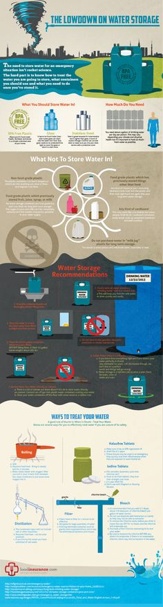 The Lowdown on Water Storage Infographic #sustainableliving