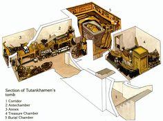 tutankhamens tomb