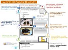 Exemple de page SEO friendly