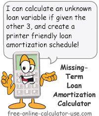 Amortization Schedule Calculator  Money