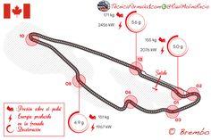 [Infografía] Puntos de frenada, energía y deceleración del Gilles Villeneuve