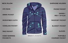 The World's Best TRAVEL JACKET with 15 Features || BAUBAX by BAUBAX LLC