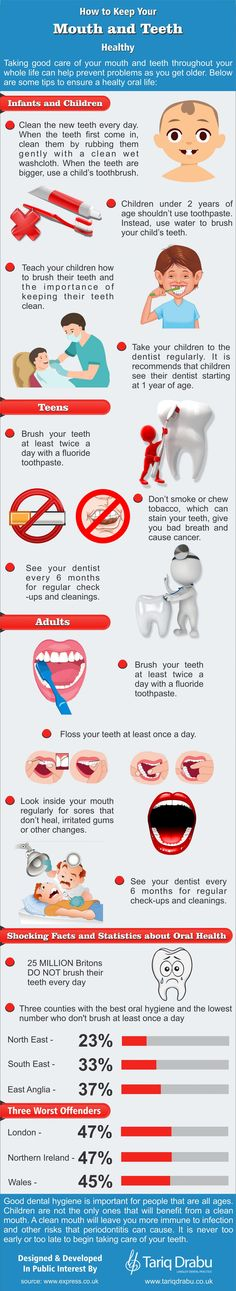 How to Keep Your Mouth and Teeth Healthy