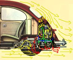VW..how it works. CLICK the PICTURE or check out my BLOG for more: http://automobilevehiclequotes.tumblr.com/#1506300258