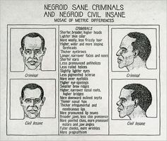 history of eugenics in the united states - Google Search