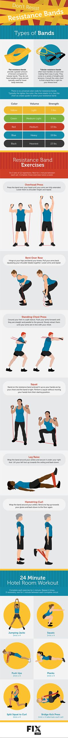 Almost any bodyweight exercise can be enhanced by using a resistance band. Use one to break through your fitness plateaus.