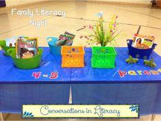 Family Literacy Night Activities