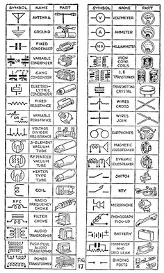 Schematic Symbols Chart Electrical Symbols On Wiring And Schematic