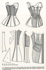 "Norah Waugh, ""Corsets and Crinolines"", 1820's Corset"
