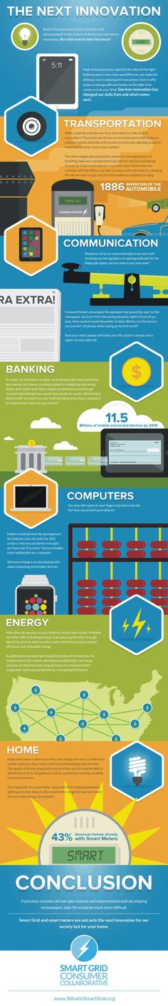 Smart Grid Consumer Collaborative Releases New Smart Grid Infographic