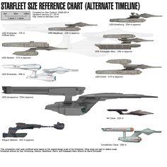 Engineering 102A: Starship Recognition Protocols » Star Trek Minutiae
