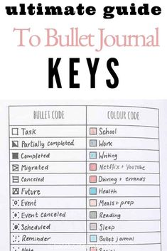 15 Simple Bullet Journal Keys And How to Use Them! - When I first started my Bullet Journal and was looking at other people's journal's on social media I was confused by the multitude of symbols that each person used to annotate their notes! In this post I explain what a Bullet Journal Key is and why you need one in your Bullet Journal! Click to read more.