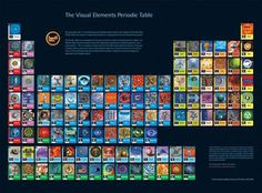 Visual periodic table of the elements i actually used to carry visual elements periodic table urtaz Choice Image