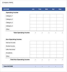 Marketing And Campaign Budget Template  Using The Marketing