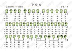 Silent Night For 6 hole ocarina. Pardon the Chinese, it is Silent Night Ocarina Tabs, Ocarina Music, Music Tabs, Native American Flute, Song Sheet, Silent Night, Music Instruments, Mandolin, Songs