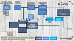 PLAN - Situation Analysis - Smart Insights