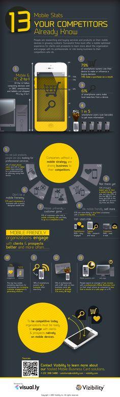 Infografía Social Media o infografia 2.0