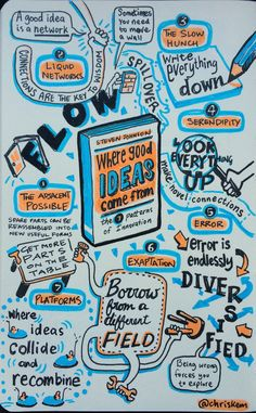 'Where Good Ideas Come From' by Steven Johnson Visual Note Taking, Note Taking Tips, Bullet Journal Ideas Pages, Bullet Journal Inspiration, Mind Maping, Mind Map Examples, Creative Mind Map, Mind Map Design, Mind Map Art